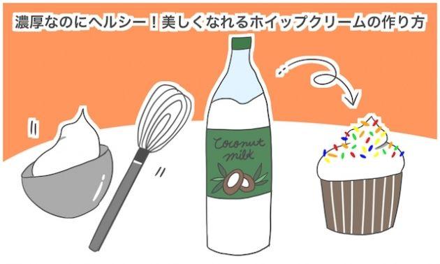 生クリームよりヘルシー! 濃厚で美容効果もあるホイップクリームの作り方 - Yahoo! BEAUTY