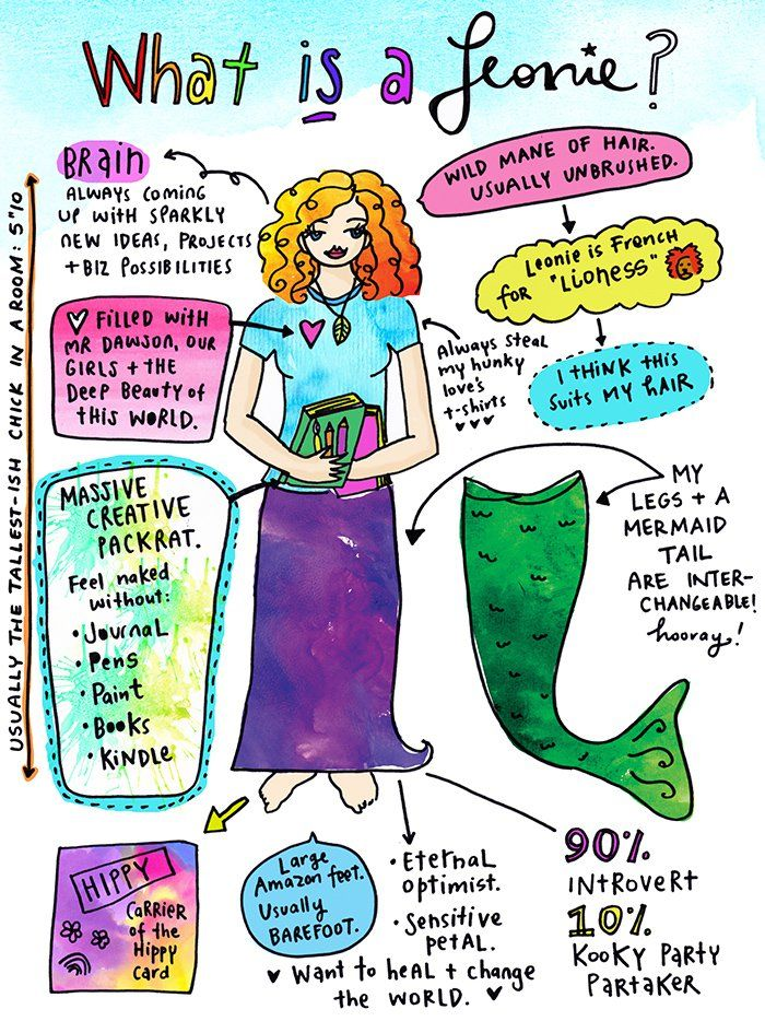 What is a Leonie? And What is a You? (Printable creative task!)