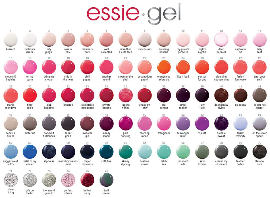 essie color chart - Mersn.proforum.co