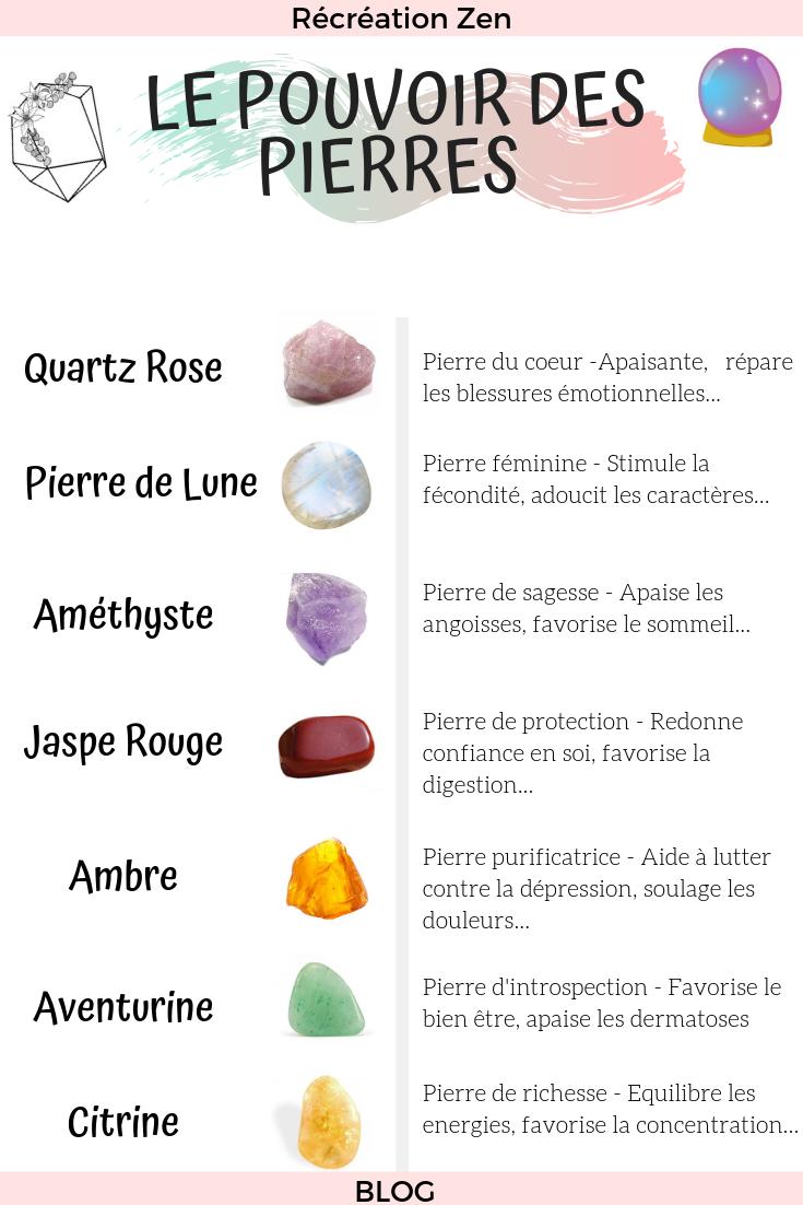 Les Pierres Du Bien être : pierres, être, Lithothérapie, Pouvoir, Pierres, Pierre, Précieuse, Signification,, Lithotherapie,