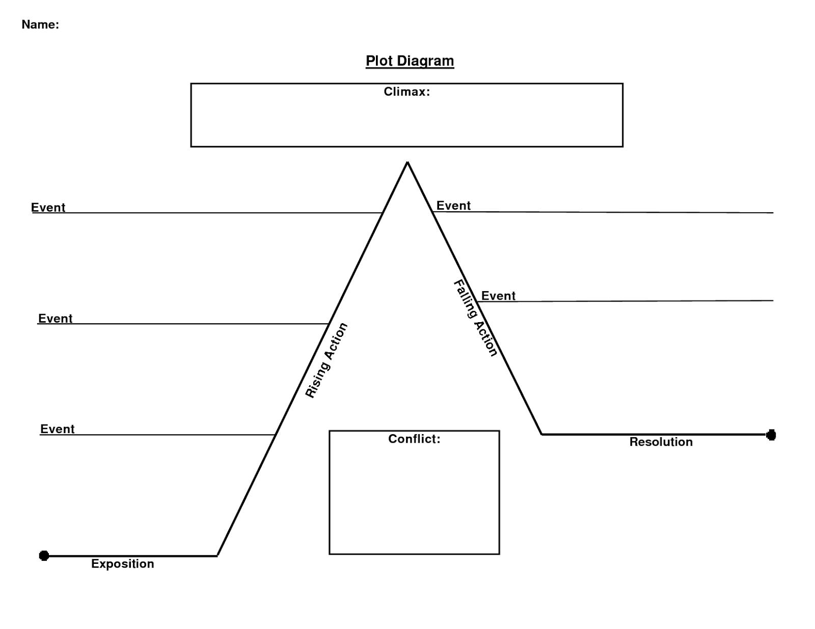 storytelling arc - Google Search | Plot diagram