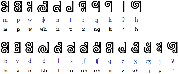 New Maori Extended not a traditional alphabet Maori has no