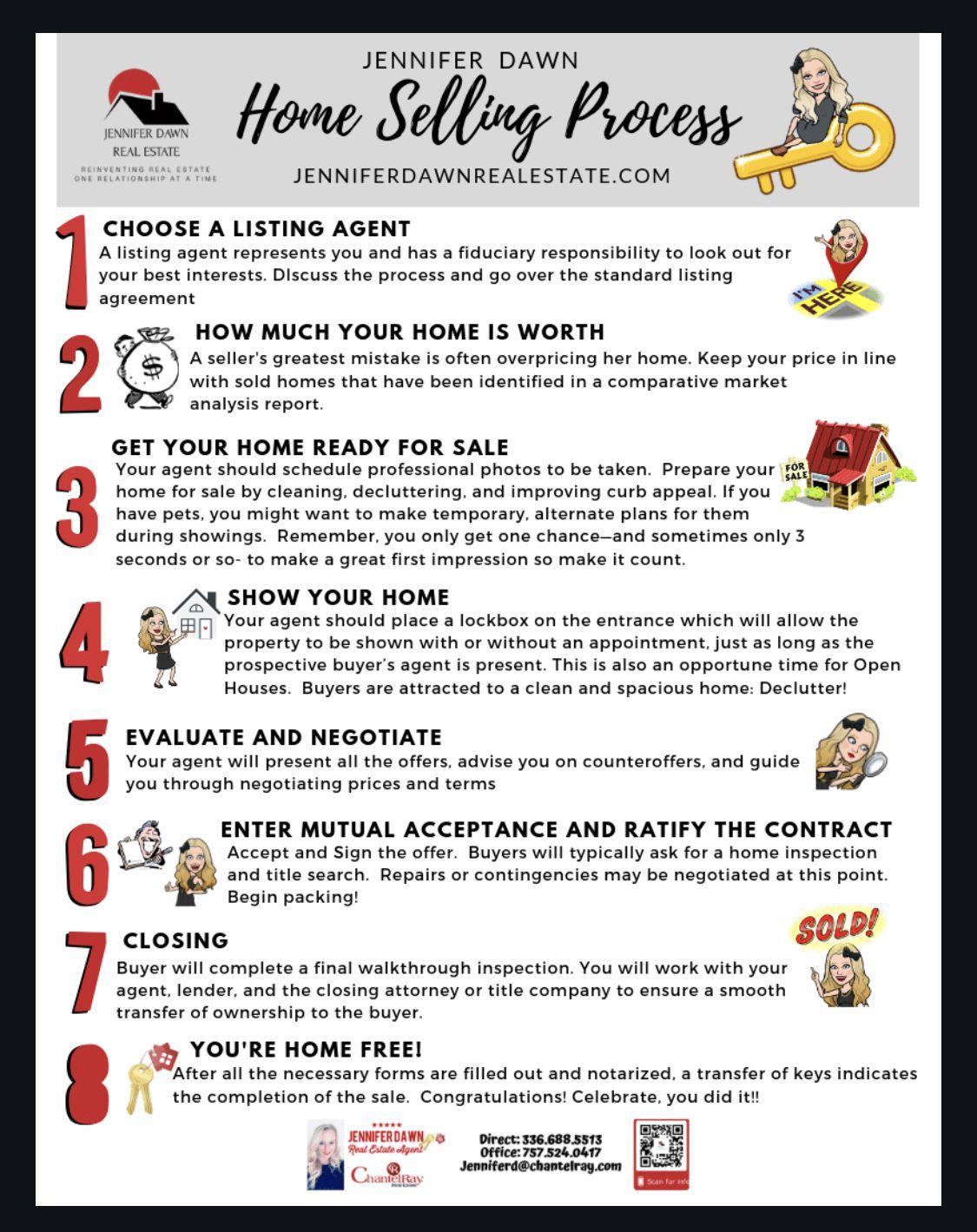Home Listing Process with Jennifer Dawn Jennifer