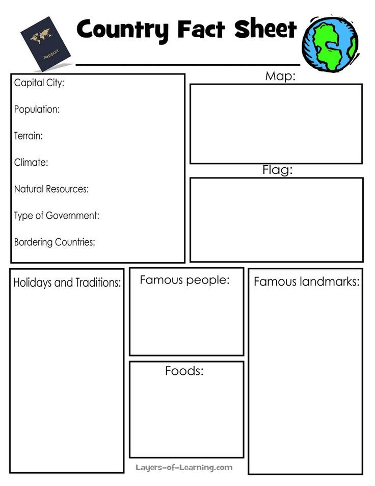 Country Fact Sheet Geography Lessons Social Studies Worksheets
