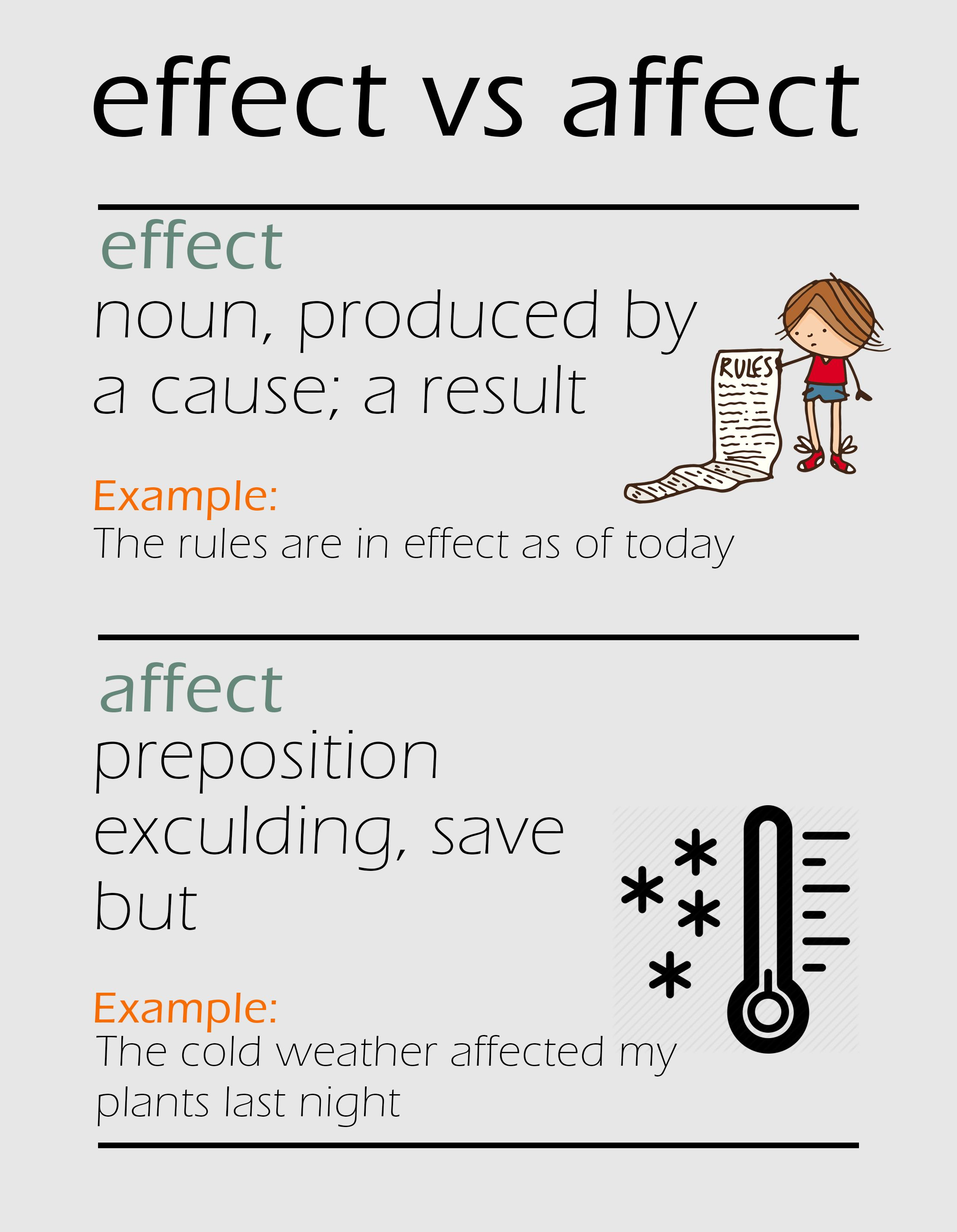 Pin By Babis Vasilopoulos On English Vocabulary Pinterest