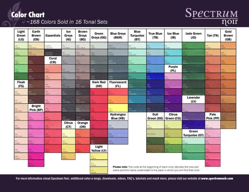 I Papers Announcing Spectrum Noir Markers Some Changes