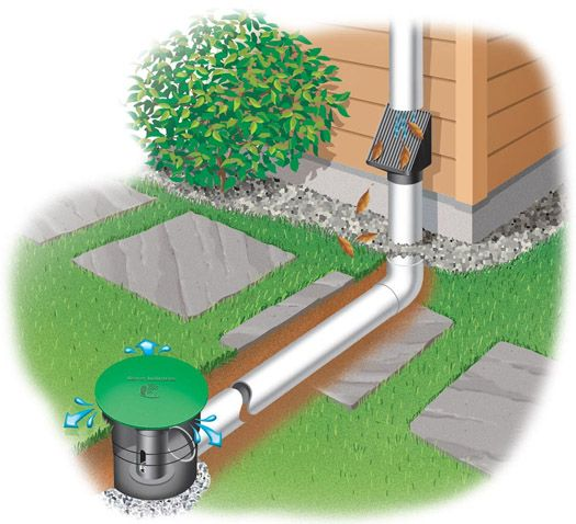 Rain gutters and downspouts drainage no more ugly down for Rain drainage system
