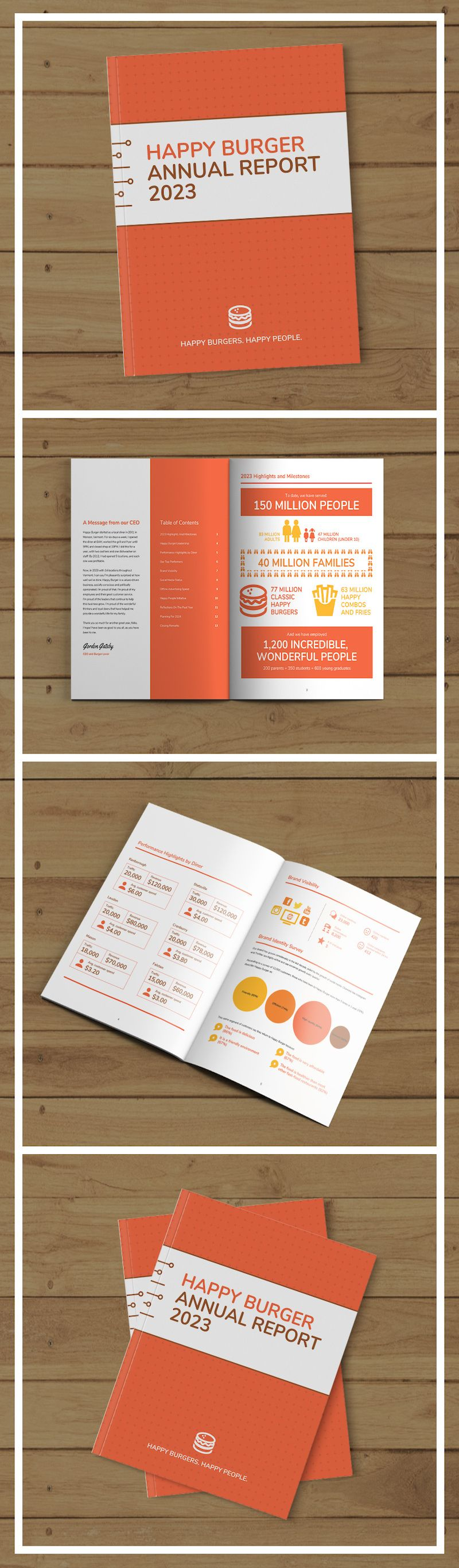 Year End Annual Report Template #annualreports