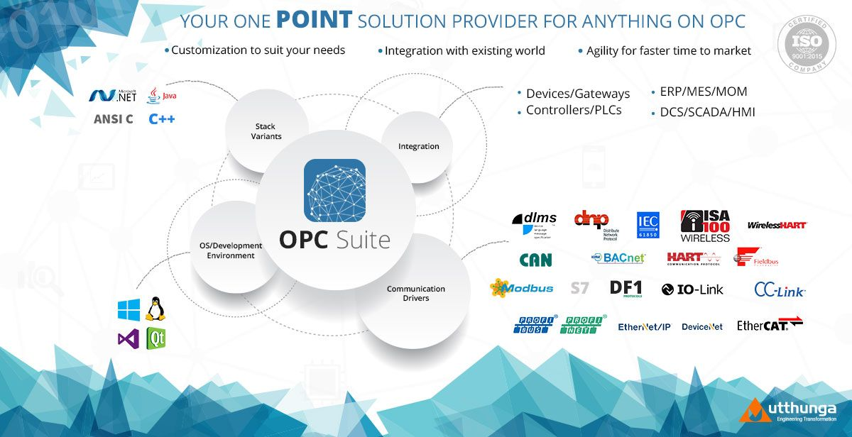 Looking for OPC solutions provider? Utthunga offers a variety of OPC