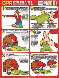 image relating to Cpr Posters Free Printable titled Heimlich Maneuver Guidelines Cost-free CPR Initially Assist Poster