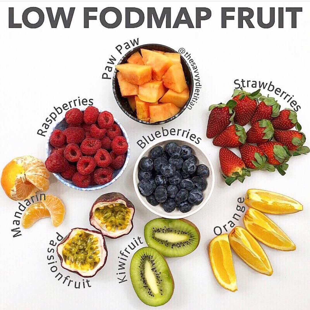 Pin On Fodmap Veg Diet