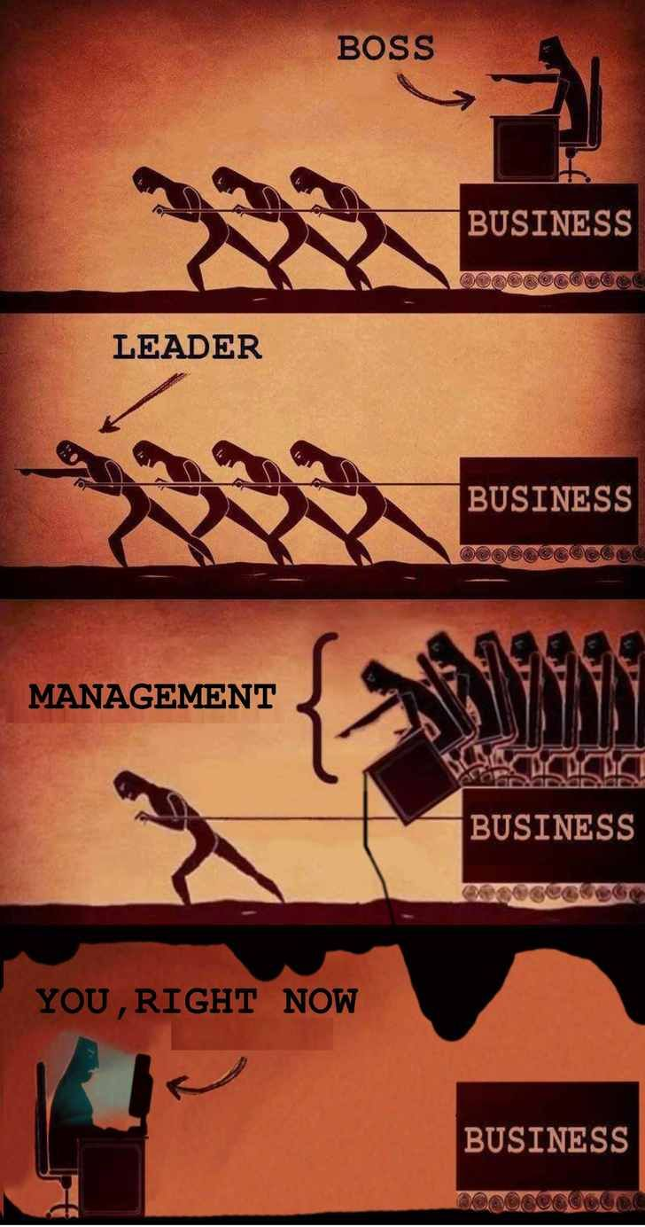 Leaders Vs Managers Motivational Picture Quotes Reality Quotes Leader Vs Manager