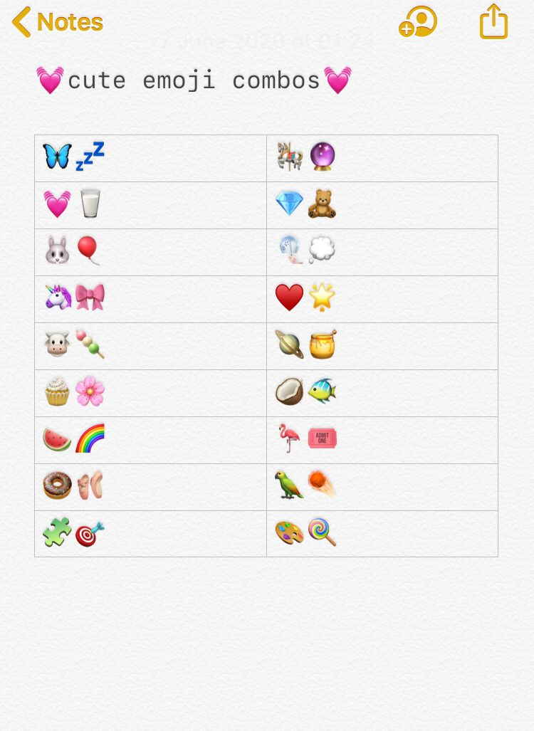 Pin By Enaibraimi On Bio In 2020 Emoji Combinations Cute Emoji Combinations Instagram Emoji