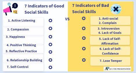 7 Indicators Of Good And Bad Social Skills Social Skills Reflective Practice Intrapersonal