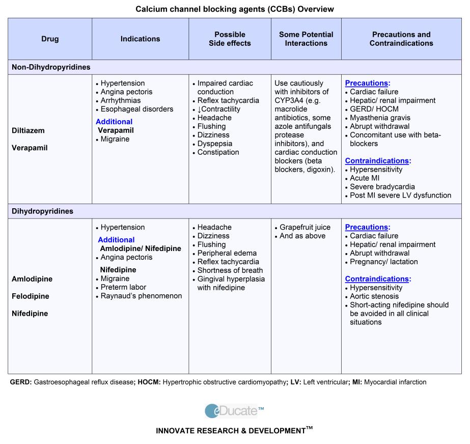 Atenolol Dosing Pediatrics