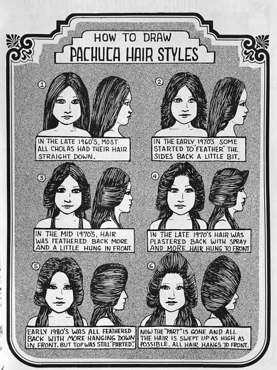 How To Draw Pachuca Hairstyles Chicano Drawings Hair Styles Chicana Style