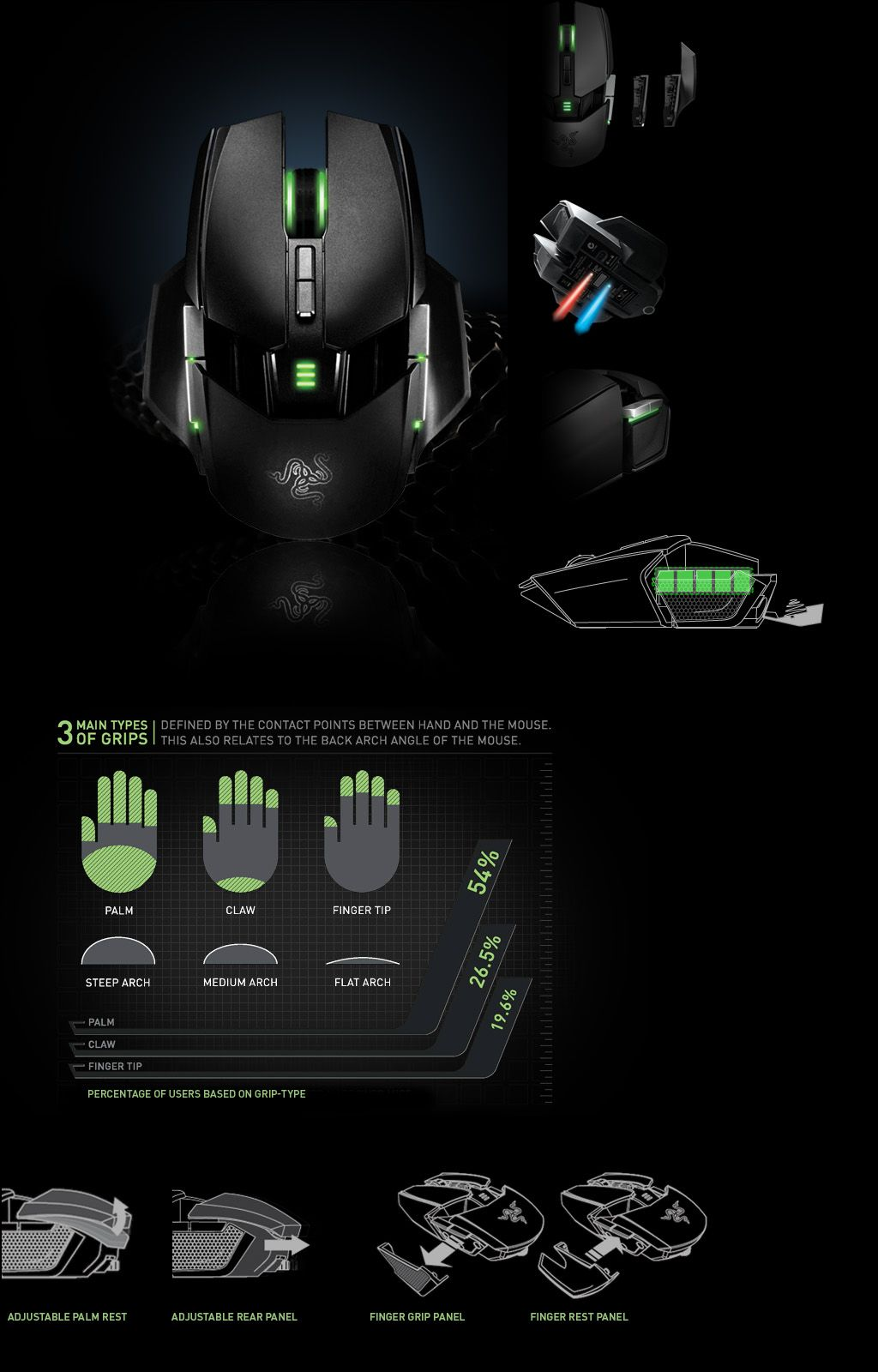 Razer Turret Living Room Wireless Gaming Keyboard Mouse Lapboard And Rz84 01330100 B3a1 Ouroboros Info