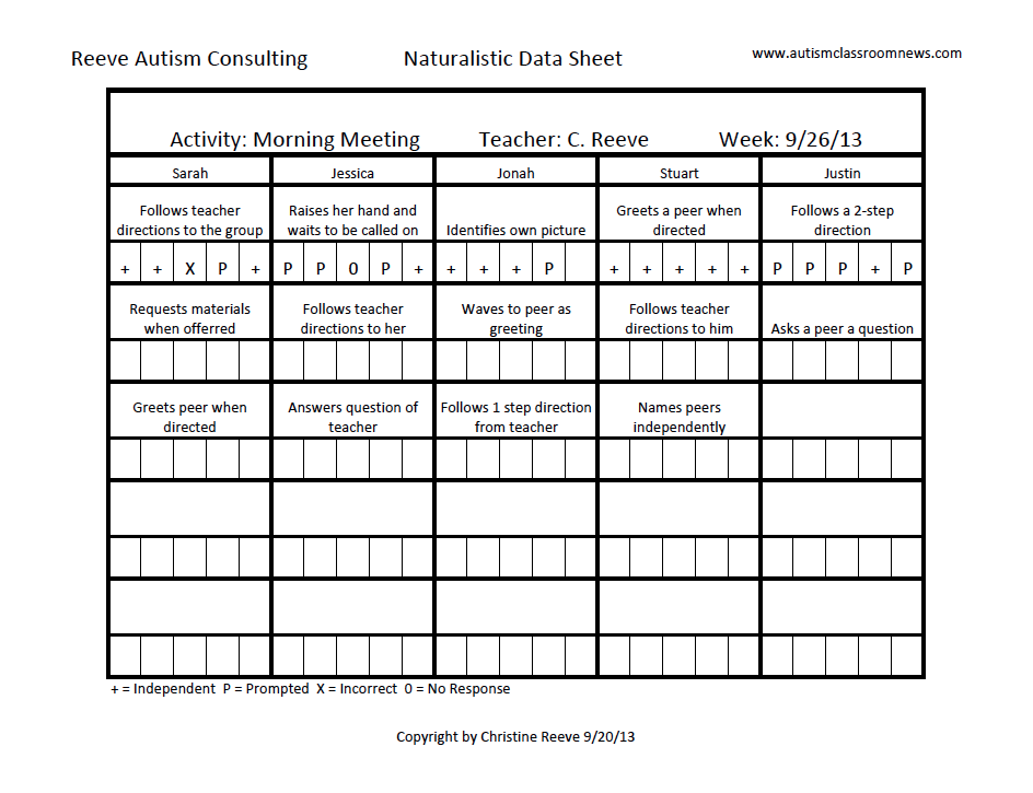 Freebie and Considerations in Data Collection for Instruction | Data ...