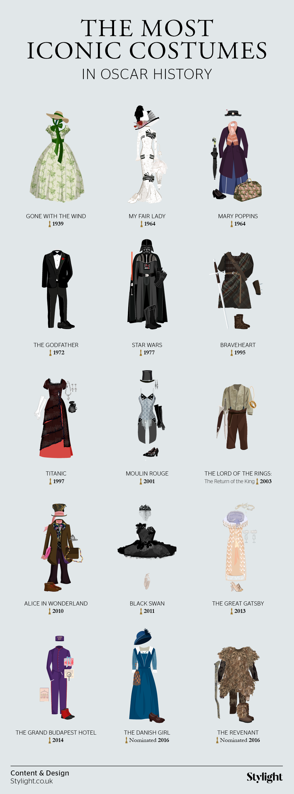 The Most Memorable Film Costumes Ever #infographic