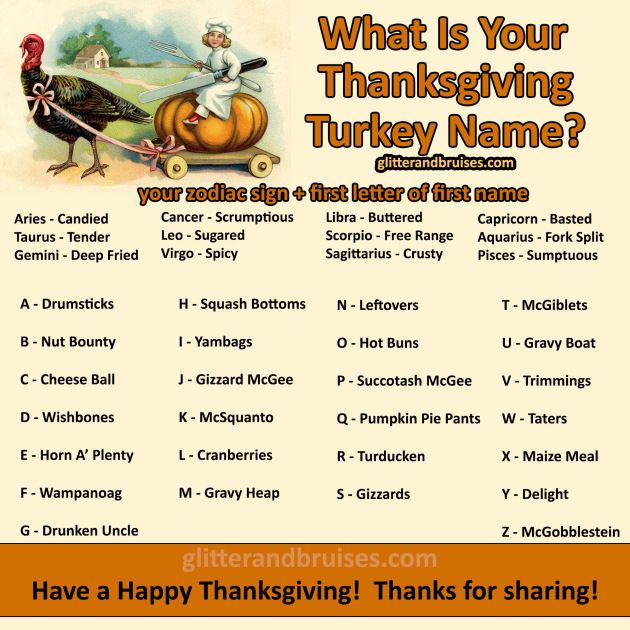 d3b52db5998292 What Is Your Thanksgiving Name thanksgiving pictures thanksgiving images thanksgiving  ideas thanksgiving quotes thanksgiving humor funny thanksgiving quotes ...