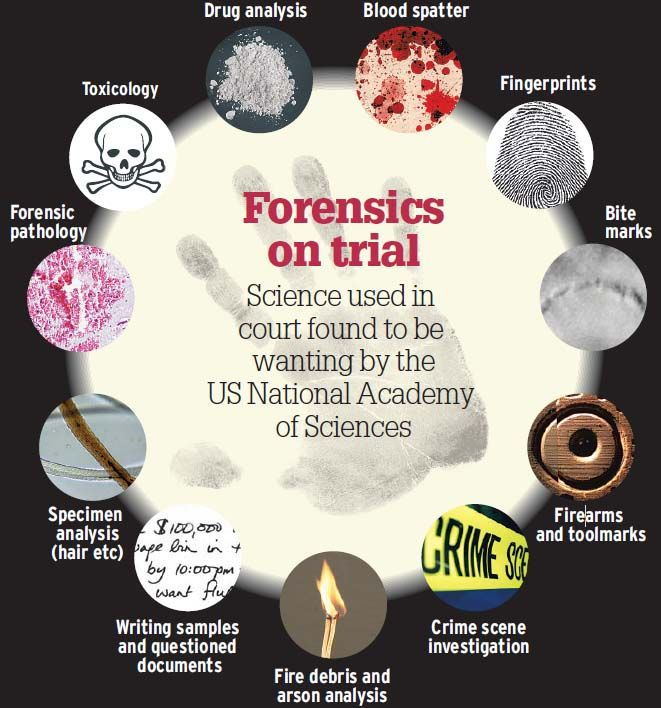 Source: National Academy of Sciences: Strengthening Forensic Science in the United States