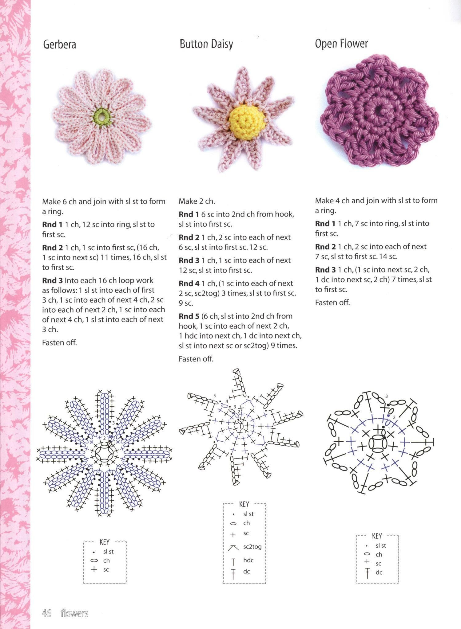 Crochet flowers | Free pattern | Pinterest | Flores, Ganchillo y ...