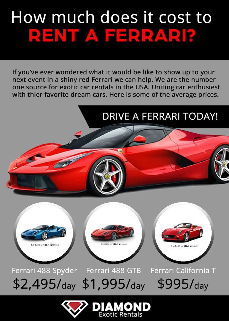 Pin on Ferrari