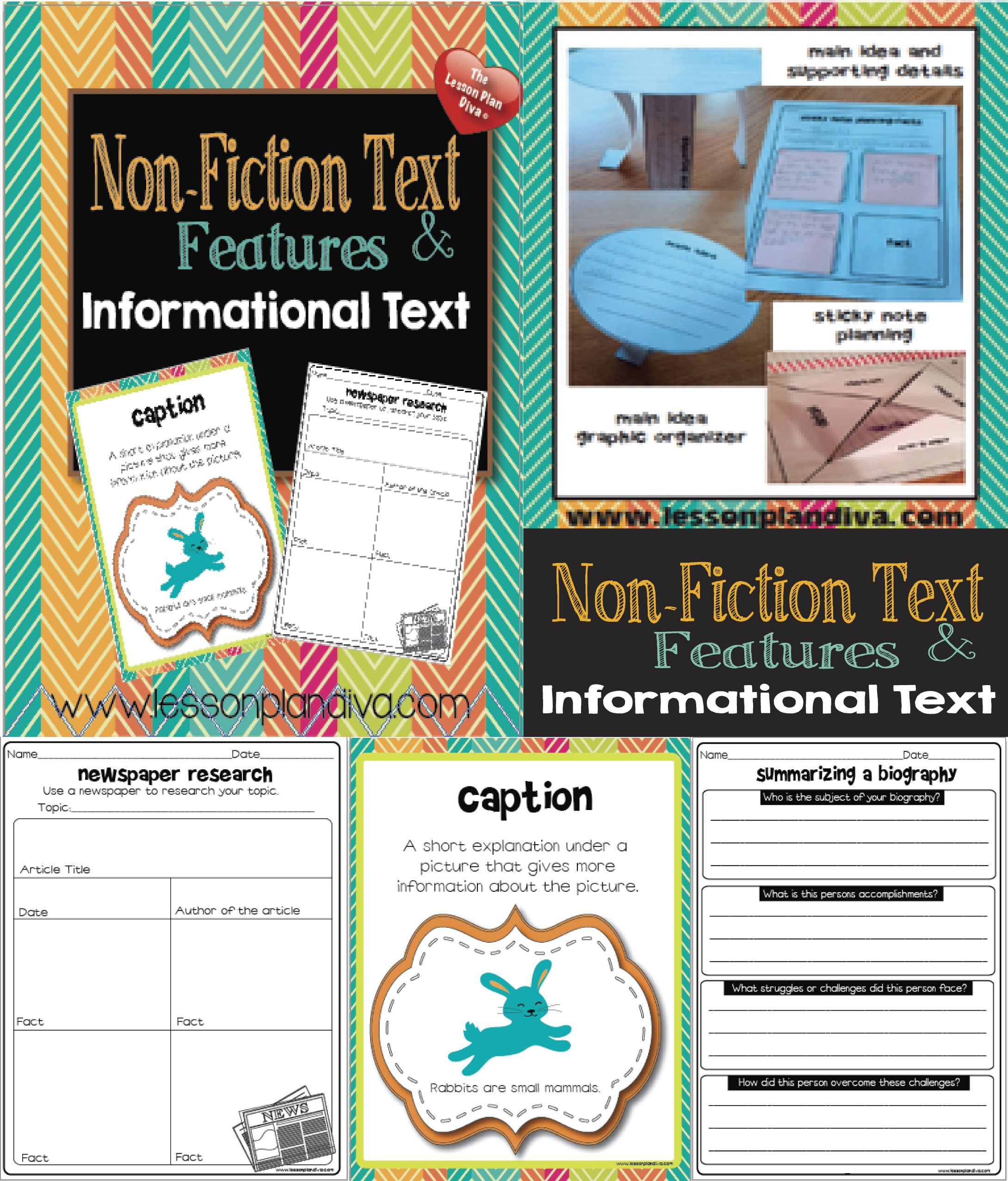 Basics For Writing A Research Project 3rd Grade Level Nonfiction Texts Fiction Text Nonfiction
