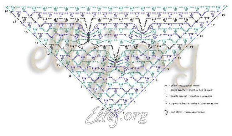 Crochet Shawl + Diagram + Pattern Step By Step + Video Tutorial ...