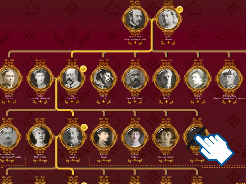British Royal Family Tree Infographic | family trees | Pinterest ...