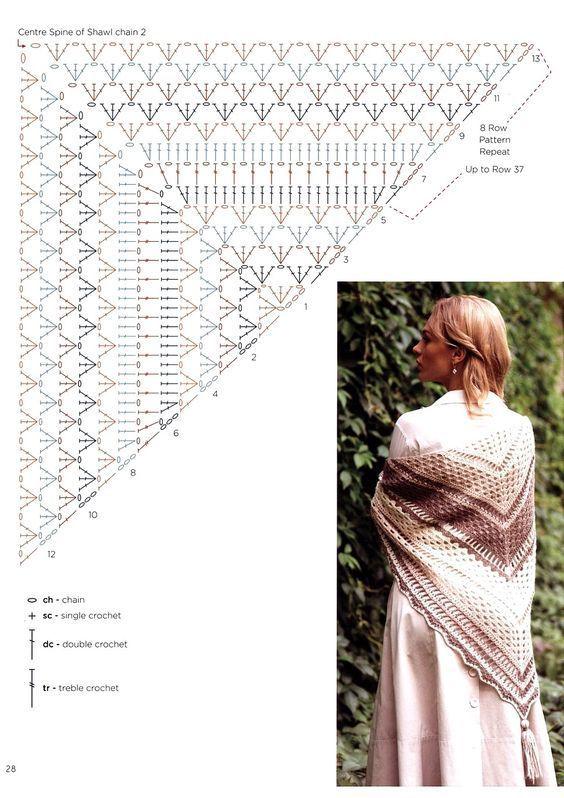 Crochet Beautiful Shawl        Häkelschal mit Muster 2 #beauty #Häkeln #Schal #schönen #Sie #crochetshawlpatterns