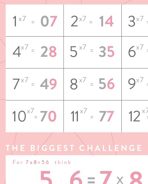 Millennial Pink Seven Times Table Bendy Brains Products Seven