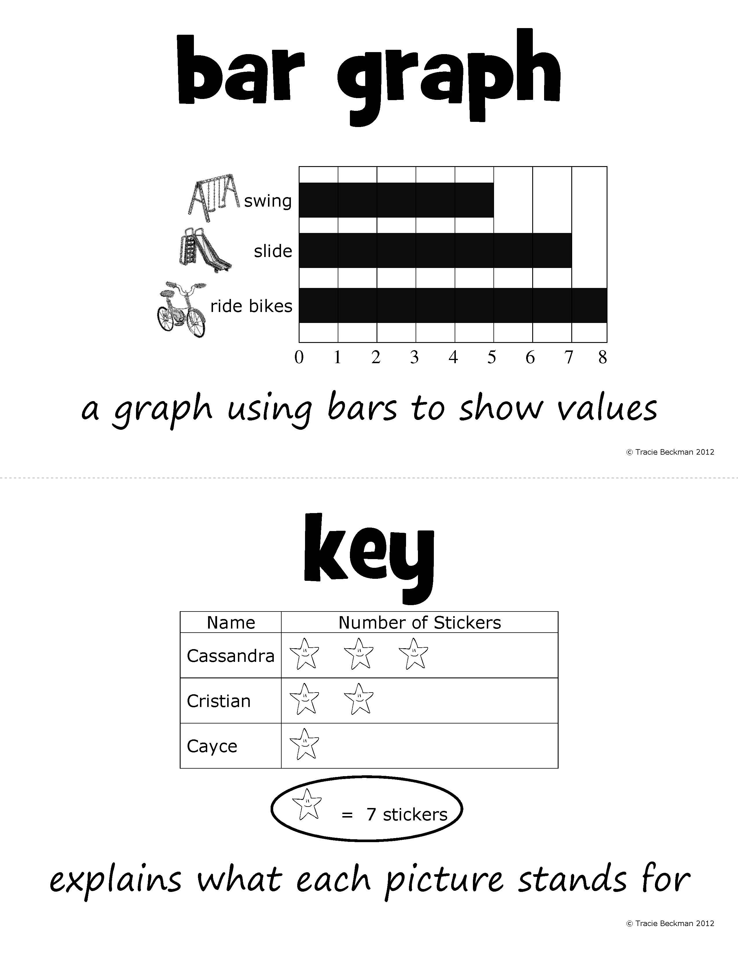 3rd Grade Math Word Wall Vocabulary Picture Cards (Set D) | Chart ...