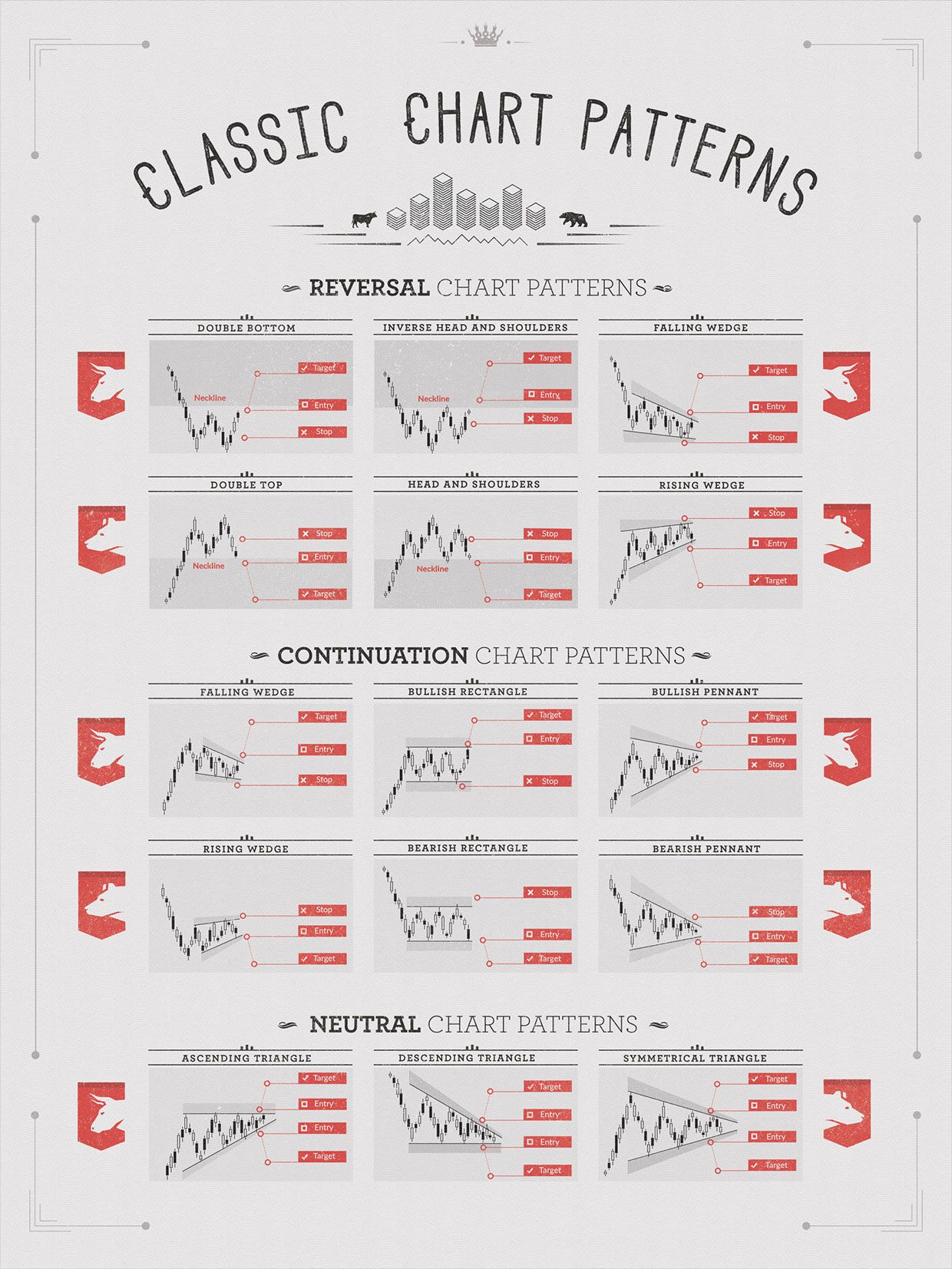 Classic Chart Patterns Print On Pantone Canvas Gallery Trading