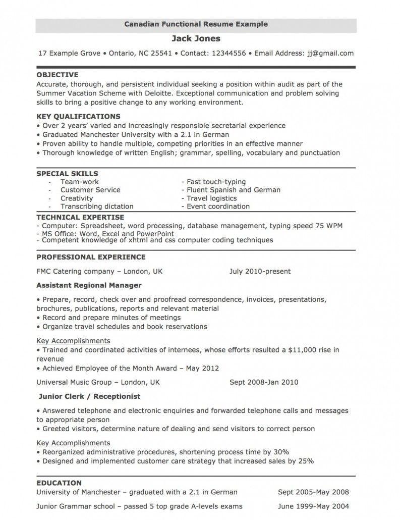 Cv Sample Format In Ms Word Resume Formatting In Word Resume Sample