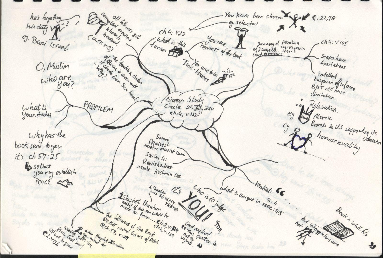 sketch note - Google 검색