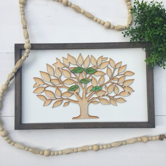 Family Tree Chart, Family Reunion, Anniversary Gift for Parents Personalized Family Tree