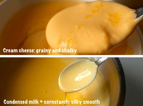 Cheese Sauce For Burgers Fries And Chips The Food Lab Burger Sauce Cheese Sauce Homemade Cheese Sauce