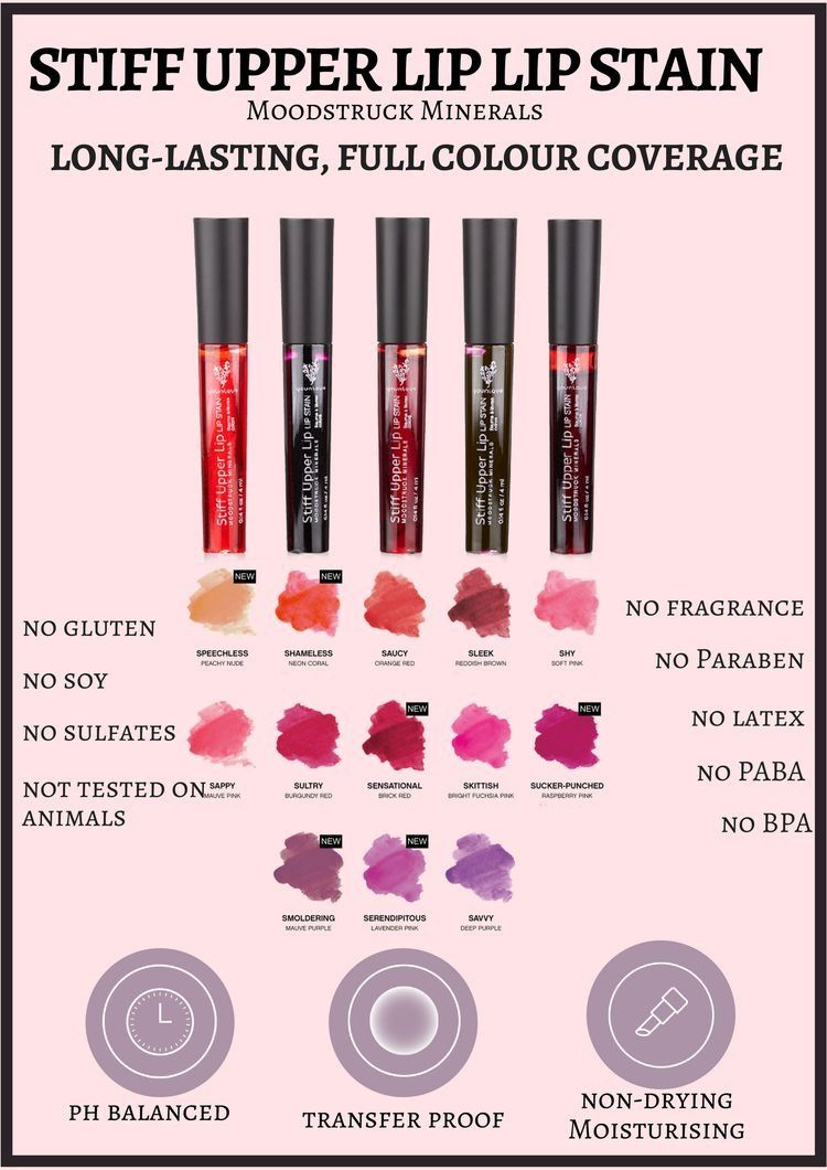 Top Product For Long Lasting Colour On Your Lips In 2019