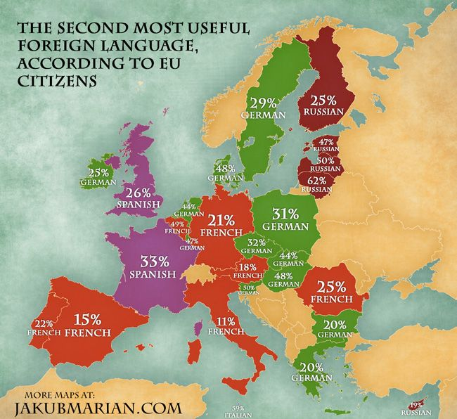 Second Most Useful Languages In Europe Ethnic Genetic - Languages spoken by country