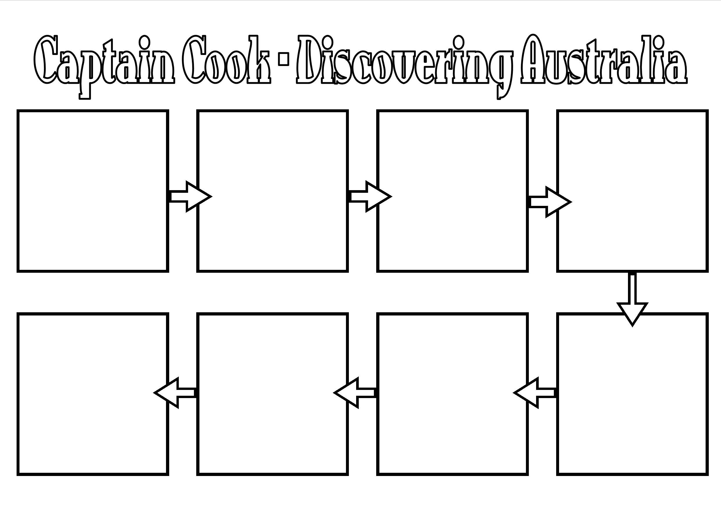 Captain Cook Journey Storyboard