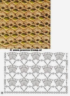 20 Patrones De Puntos Crochet Calados Patrones De Puntos Punto Crochet Calados Ganchillo