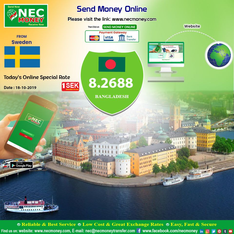 Today S Online Rate From Poland Sweden