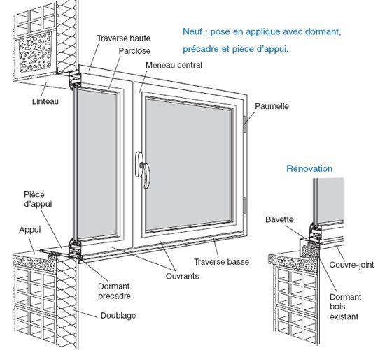 Technal Exemple De Pose Pose Fenetre Menuiserie Aluminium Porte Fenetre