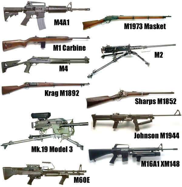 Pictures Of All The Guns In The World Guns Ammo Young