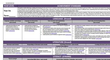 English Australian Curriculum Planning Templates Years 1 To 6 A3
