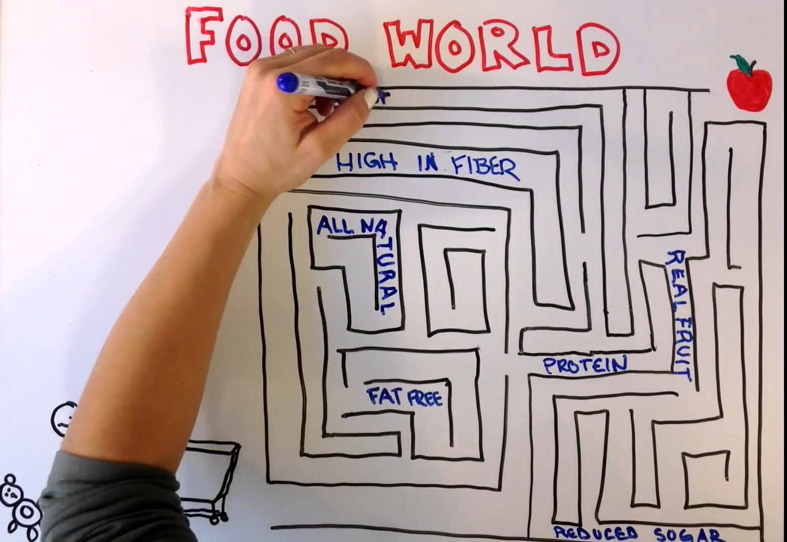 Of course we make the decisions about what to eat and feed our ...