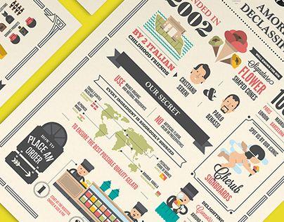 다음 @Behance 프로젝트 확인 u201cAmorino Gelato - Infographics