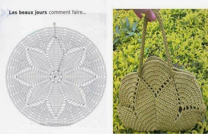share this graphic of a cute bag that is woven into a 2 x 3, I recommend to use cotton thread or yarn, is beautiful.