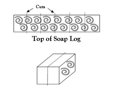 Výrobe mydla krútia